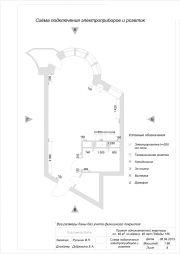 Схема подключения и электроприборов и разеток